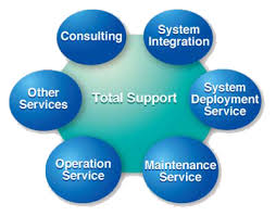 IT support in Dubai